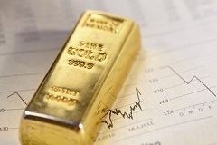 gold price analysis