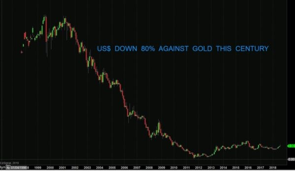 The Greatest transfer of wealth in the history of the USA - hint 2008 was only a warm up exercise