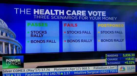 healthcare vote